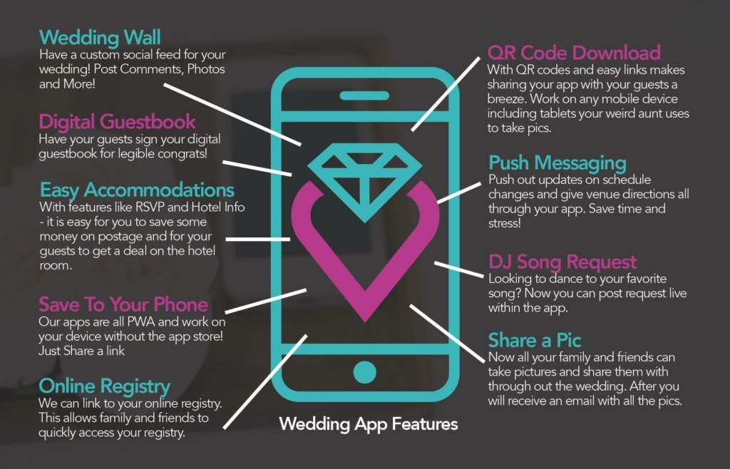 App developer sees path to growth with focus on weddings